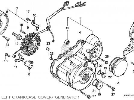Honda NX250 DOMINATOR 1989 (K) DENMARK parts lists and