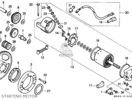 Honda Nx650 Dominator 1988 England / Mkh parts list