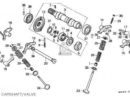 Honda Nx650 Dominator 1988 (j) Norway parts list
