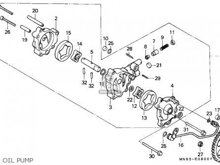 Honda Nx650 Dominator 1989 (k) Italy parts list