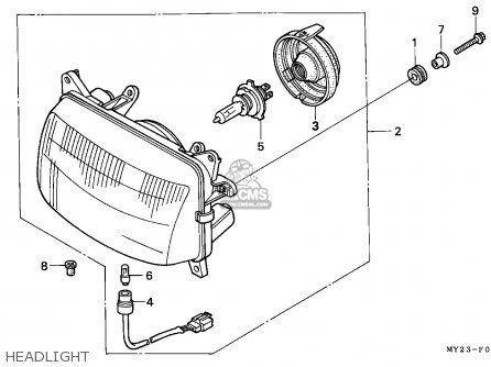 Honda NX650 DOMINATOR 1992 (N) ENGLAND / KPH parts lists