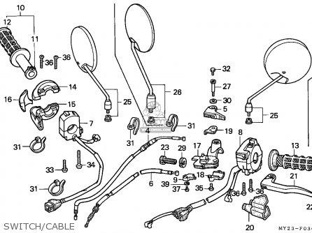 Honda NX650 DOMINATOR 1992 (N) GERMANY / MKH parts lists
