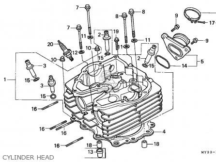 Honda Nx650 Dominator 1993 England / Kph parts list
