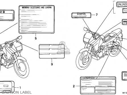 Honda Nx650 Dominator 1994 (r) Germany / Mkh parts list