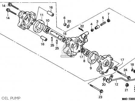 Honda NX650 DOMINATOR 1995 (S) GERMANY parts lists and
