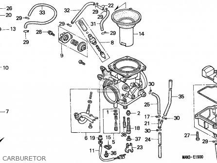 Honda Nx650 Dominator 1996 (t) Switzerland parts list