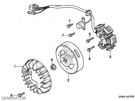 Honda Pk50 Wallaroo 1995 (s) Netherlands parts list
