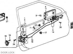 Door Parts Description & The Following Is A Description Of