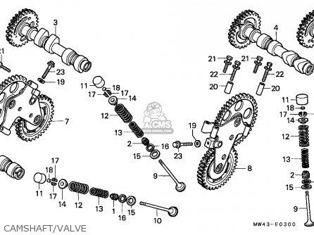 Honda Rvf750r Rc45 1995 England / Mkh parts list