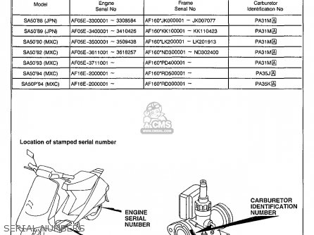 Honda SA50 ELITE 50SR 1994 (R) USA parts lists and schematics