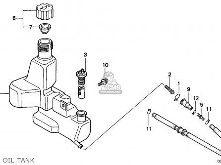 Honda SFX50 1995 (S) ENGLAND MKH parts lists and schematics