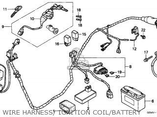 Honda Sfx50s 1997 (v) Belgium parts list partsmanual