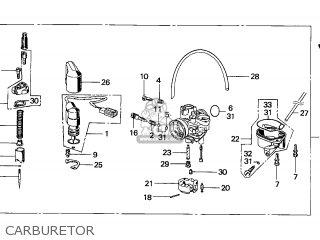 Honda Sgx50 Sky 1999 Netherlands parts list partsmanual