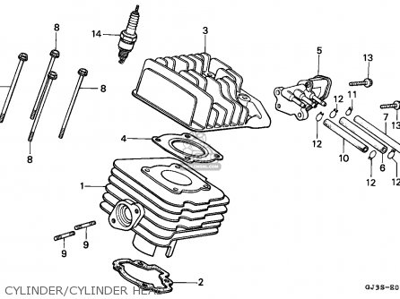 Honda SH50 SCOOPY 1995 (S) ENGLAND MKH parts lists and