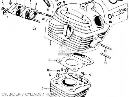 Honda Sl100 Motosport 1970 K0 Usa parts list partsmanual