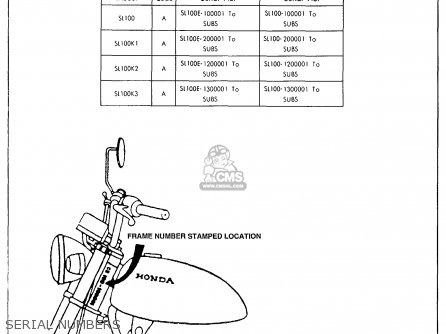 Honda Sl100 Motosport 1970 K0 Usa parts list partsmanual