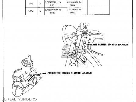 Honda Sl70 Motosport 1971 K0 Usa parts list partsmanual