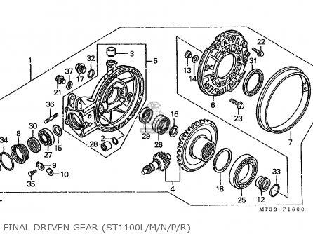 Honda St1100 Paneuropean 1991 (m) Germany / Kph parts list