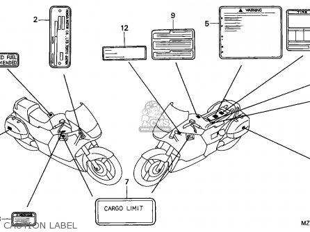 Honda ST1100P PANEUROPEAN 1996 (T) EUROPEAN DIRECT SALES