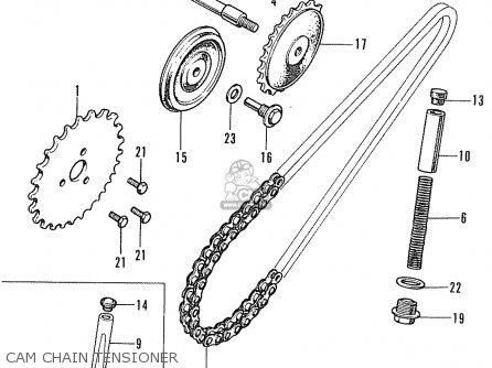 Honda ST50 DAX BELGIUM parts lists and schematics