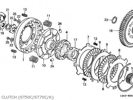 Honda St70 Dax 1989 (k) Spain parts list partsmanual