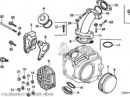 Honda ST70 DAX 1990 (L) SPAIN MS parts lists and schematics