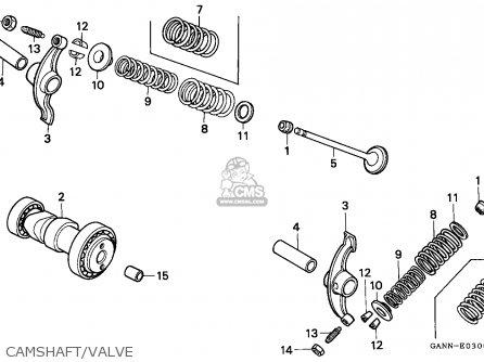 Honda ST70 DAX 1994 (R) FRANCE parts lists and schematics