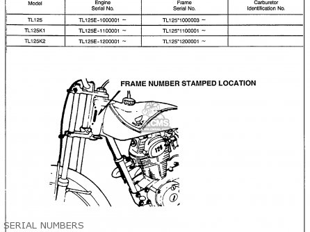 Honda Tl125 Trials 1975 K2 Usa parts list partsmanual