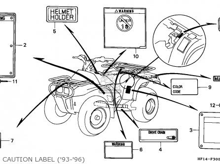 Honda TRX200 FOURTRAX 1994 (R) USA parts lists and schematics