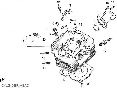 Honda Trx200 Fourtrax 200 1991 Usa parts list partsmanual
