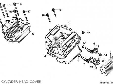 B Pedal Schematic Amp Schematics Wiring Diagram ~ Odicis