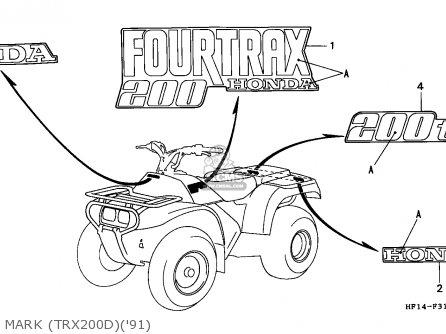 Honda TRX200D FOURTRAX 1991 (M) USA parts lists and schematics