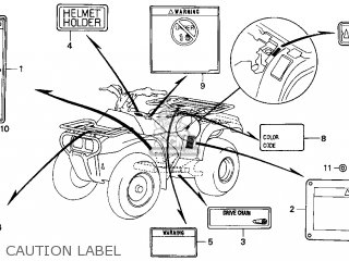 Honda Trx200d Fourtrax 1997 (v) Usa Type 2 parts list