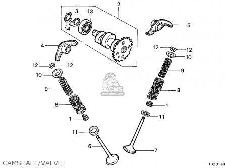 Honda 350x Wiring Diagram Honda Ignition Diagram Wiring