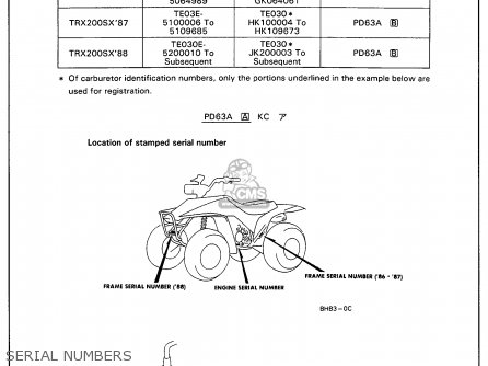 Honda Trx200sx Fourtrax 200sx 1986 Usa Serial Numbers
