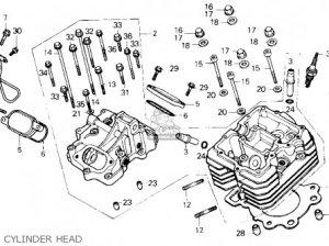 Honda TRX250 FOURTRAX 250 1986 (G) USA parts lists and