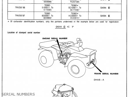 Honda Trx250 Fourtrax 250 1986 Usa parts list partsmanual