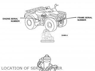 Honda Trx250 Fourtrax Recon 1997 Usa parts list