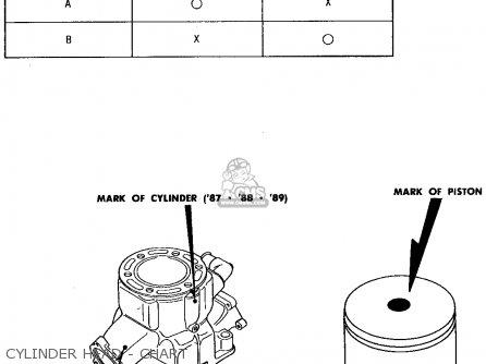 Honda Trx250r Fourtrax 250r 1988 (j) Usa parts list
