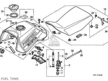 Harley Davidson Throttle Cable Diagram Harley Davidson Oil