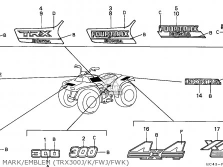 Honda TRX300 FOURTRAX 1989 (K) AUSTRALIA parts lists and