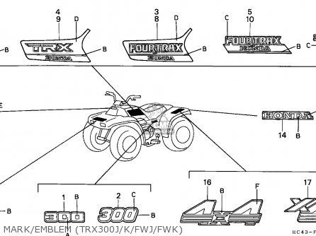 Honda TRX300 FOURTRAX 1989 (K) EUROPEAN DIRECT SALES parts