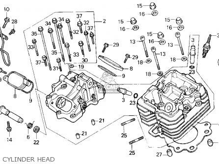 Honda TRX300 FOURTRAX 300 1995 (S) USA parts lists and