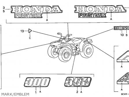 Honda TRX300FW FOURTRAX 1995 (S) CANADA parts lists and