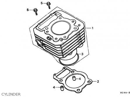 Honda Foreman 450 Fuse Box Wiring Diagram Honda Foreman