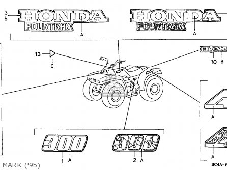Honda TRX300FW FOURTRAX 1995 (S) USA parts lists and