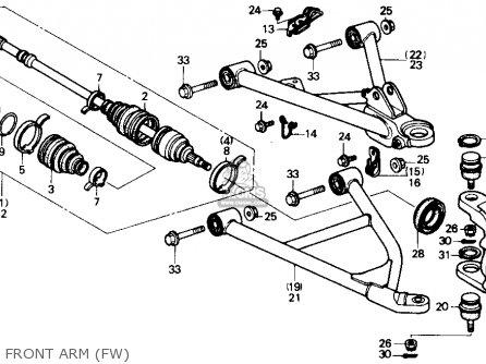 Honda TRX300FW FOURTRAX 4X4 1988 (J) USA parts lists and