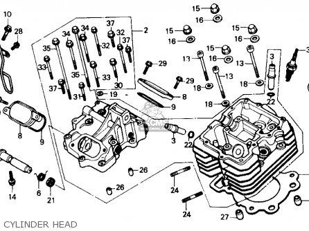 1996 Honda Foreman 400 Wiring Diagram Kawasaki Prairie 650