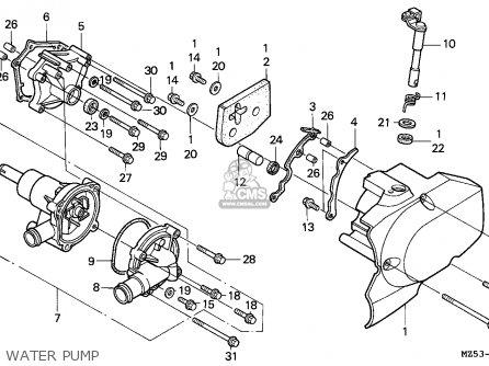 Honda VF750C MAGNA 1993 (P) SWITZERLAND / KPH parts lists