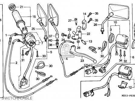 Honda Vf750c Magna 1994 (r) Germany Kph 50p parts list